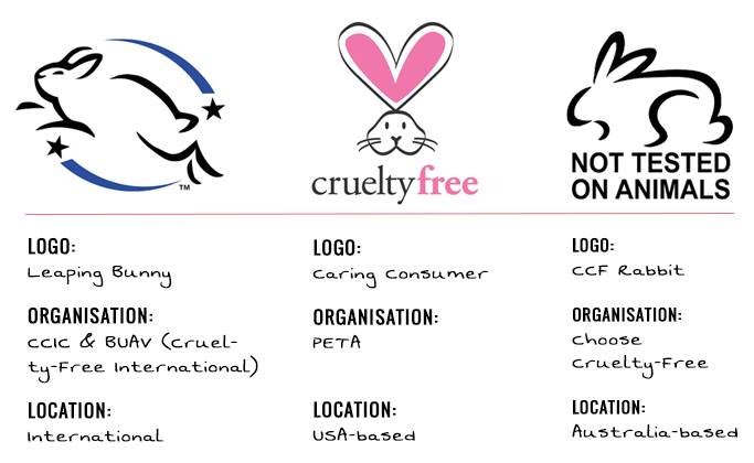 Cruelty-Free Products
