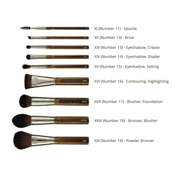 List of brushes