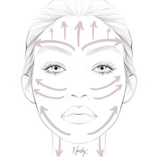 Gua Sha face chart